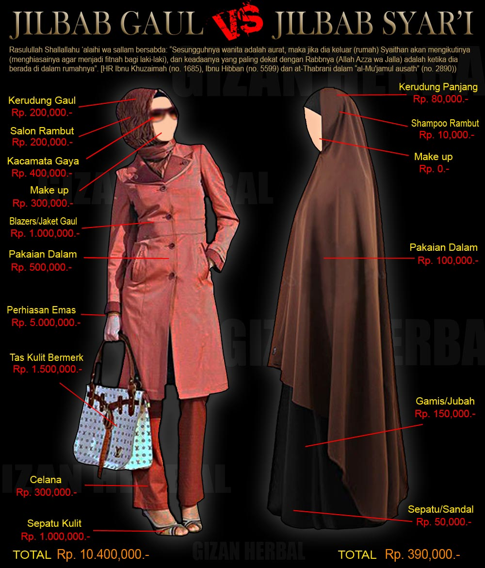 http://gizanherbal.files.wordpress.com/2012/08/hijab-bidah-copy.jpg